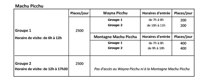 groupes-machu-picchu